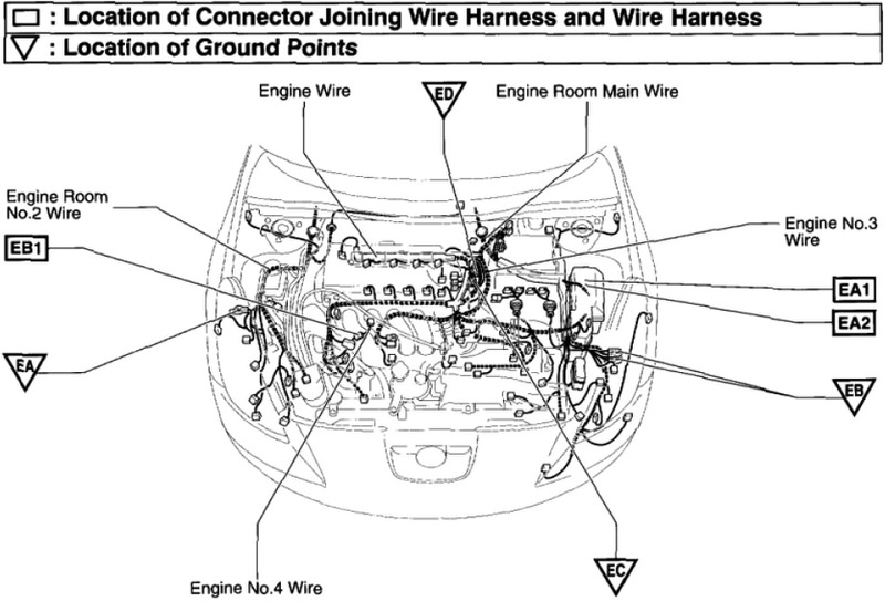 Mazda Protege Daytime Running Light Drl Wiring Diagram together with 2gcrw Away Bypass Pats Problem My Car Will Not Even besides RepairGuideContent besides Mustang Wiring Diagrams furthermore Infiniti qx4 o2 sensor location. on audio wire harness diagram 1999 camry