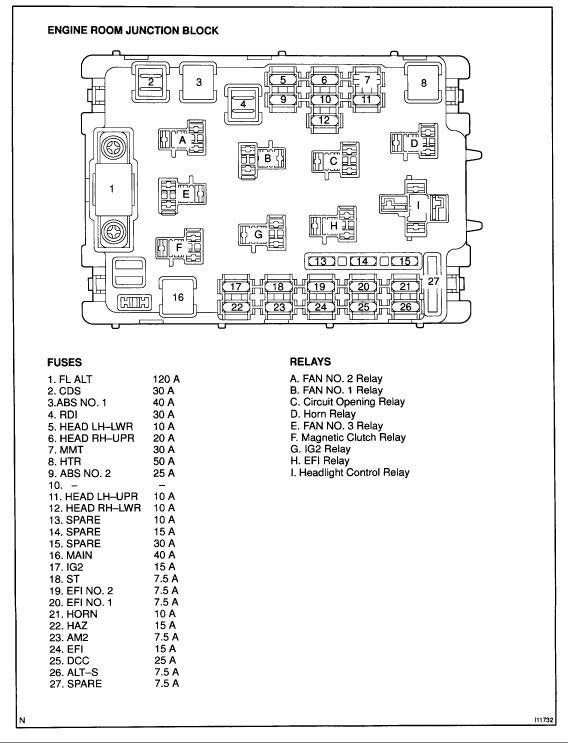 wiring diagram for toyota stereo with Fuse Blocks Engine Room And Center Junction Diagrams on Msd Briggs Stratton Tecumseh Ignition System Wiring Diagram further How To Replace Speakers On 2011 Ford additionally Volvo Autocar Wiring Diagram also Repairs moreover 81094 Power Steering 97 Cummins.