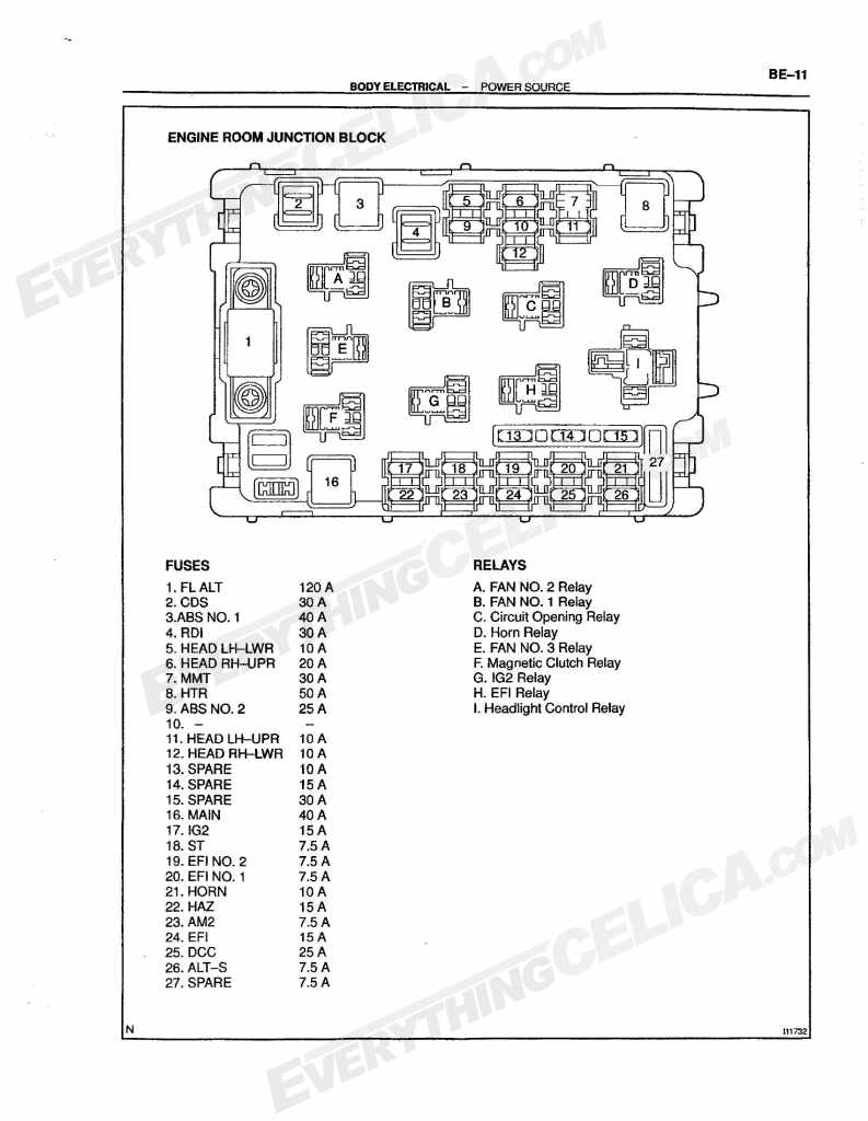 94 toyota celica fuse box diagram